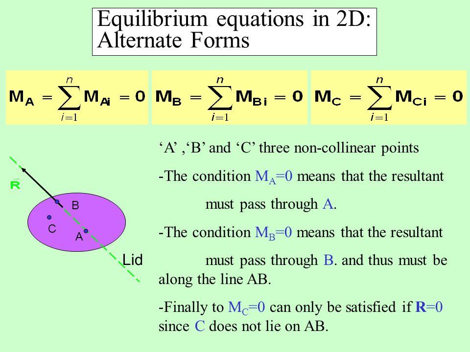 Equilibrium equations in 2D: Alternate Forms