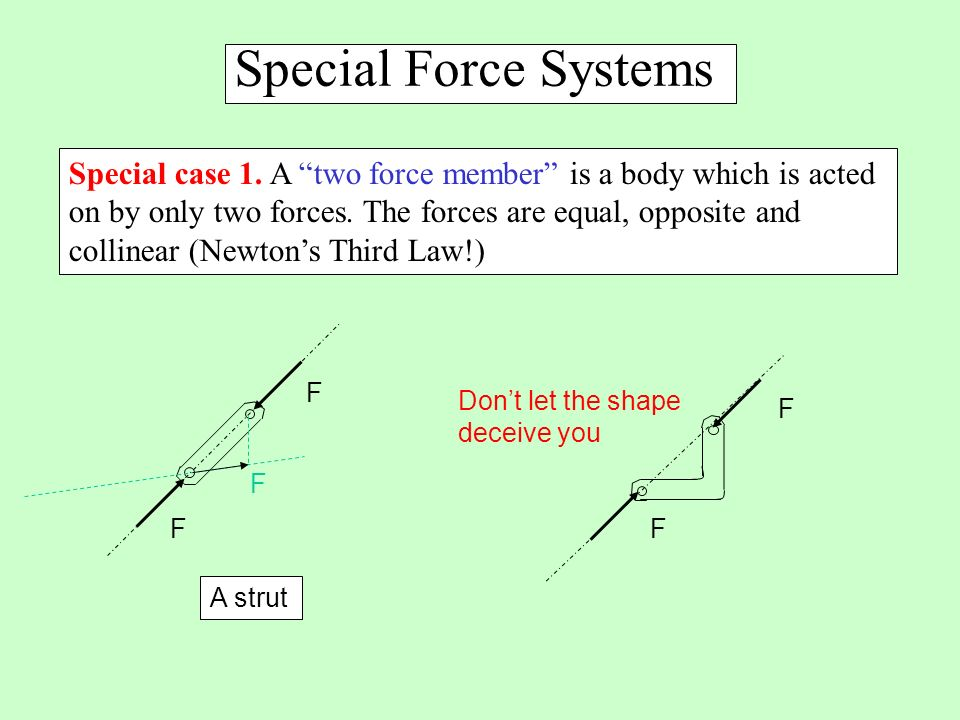 Special Force Systems Special case 1. A two force member is a body which is acted. on by only two forces. The forces are equal, opposite and.