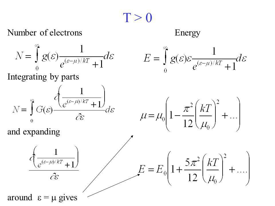T > 0 Number of electrons Energy Integrating by parts and expanding