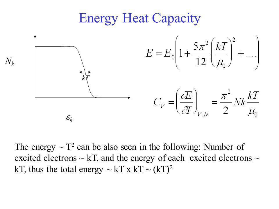 Energy Heat Capacity Nk k