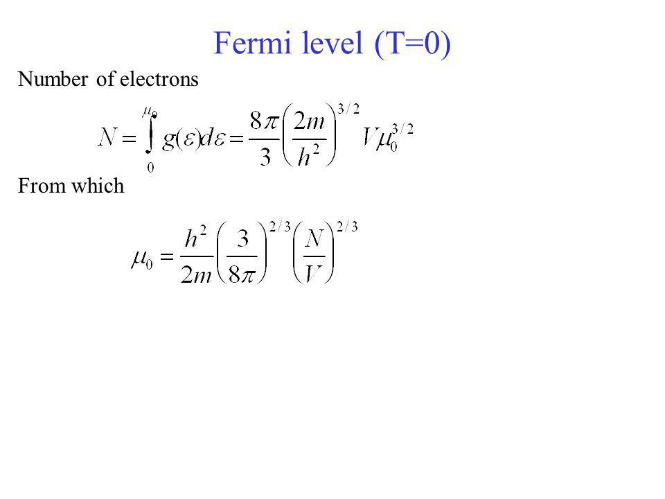 Fermi level (T=0) Number of electrons From which