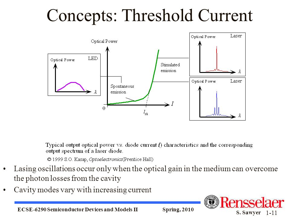 Concepts: Threshold Current