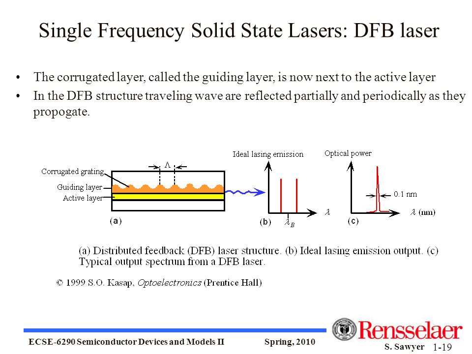 Single Frequency Solid State Lasers: DFB laser