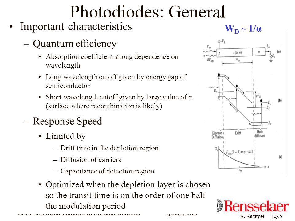 Photodiodes: General Important characteristics Quantum efficiency