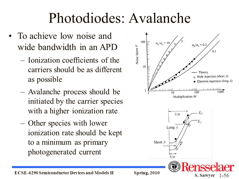 Photodiodes: Avalanche