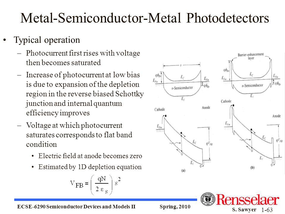 Metal-Semiconductor-Metal Photodetectors