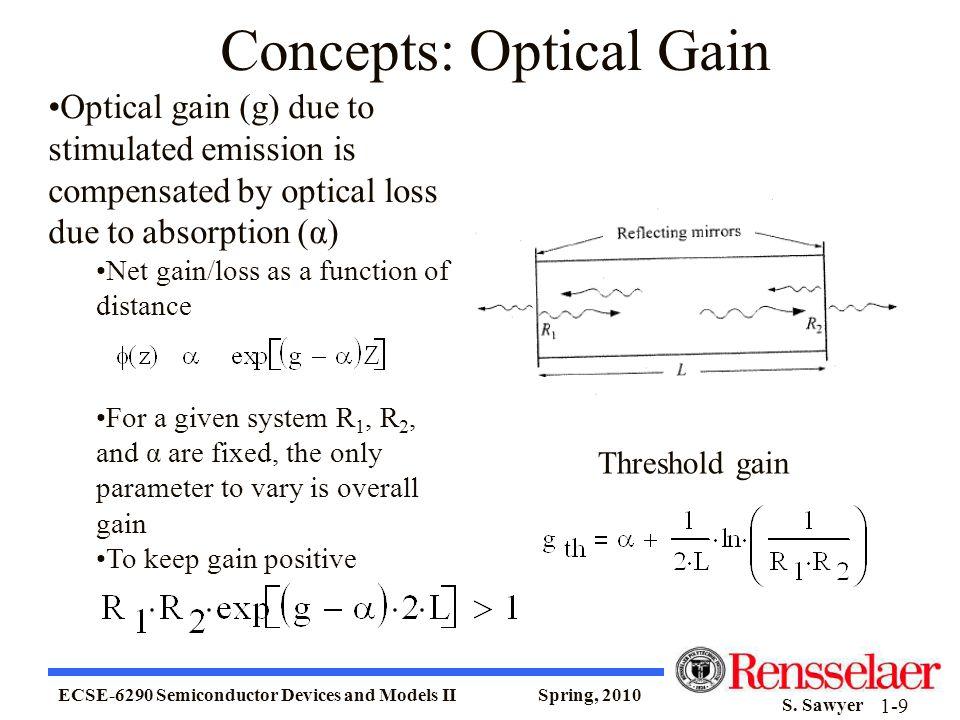 Concepts: Optical Gain