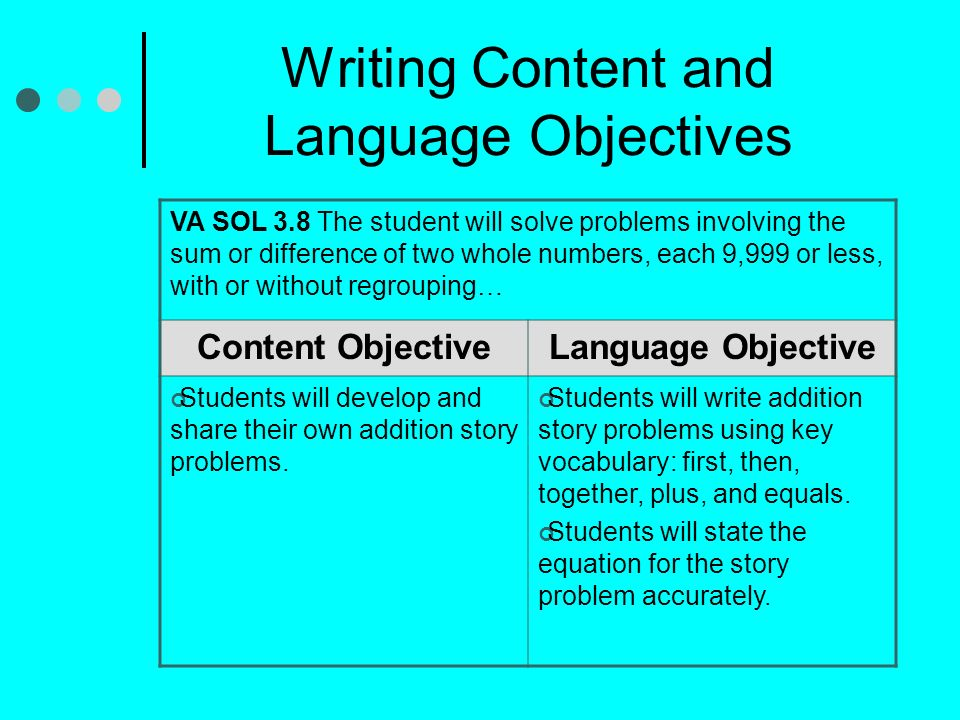 Writing Content and Language Objectives