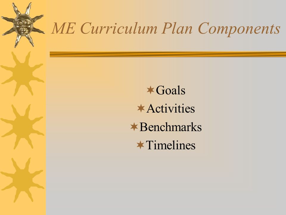 ME Curriculum Plan Components