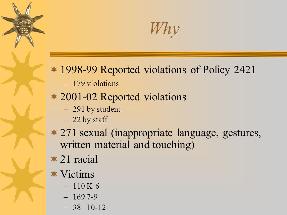 Why 1998-99 Reported violations of Policy 2421
