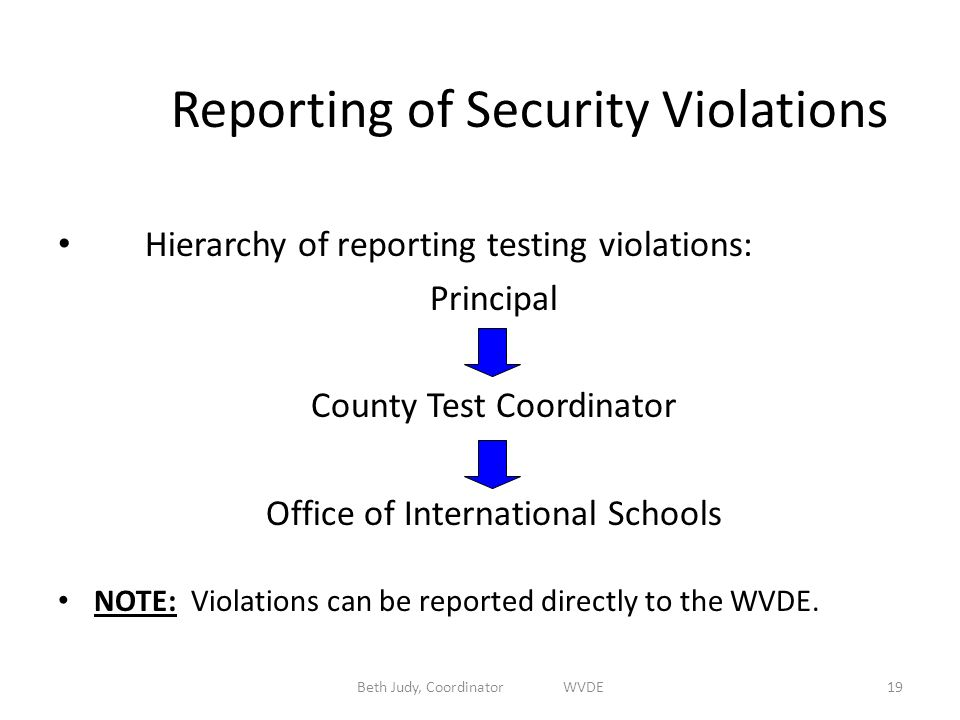 Reporting of Security Violations