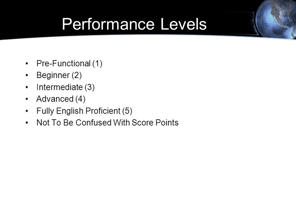 Performance Levels Pre-Functional (1) Beginner (2) Intermediate (3)