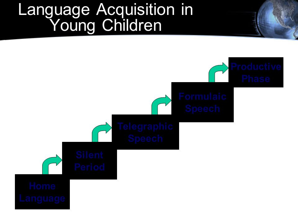 Language Acquisition in Young Children