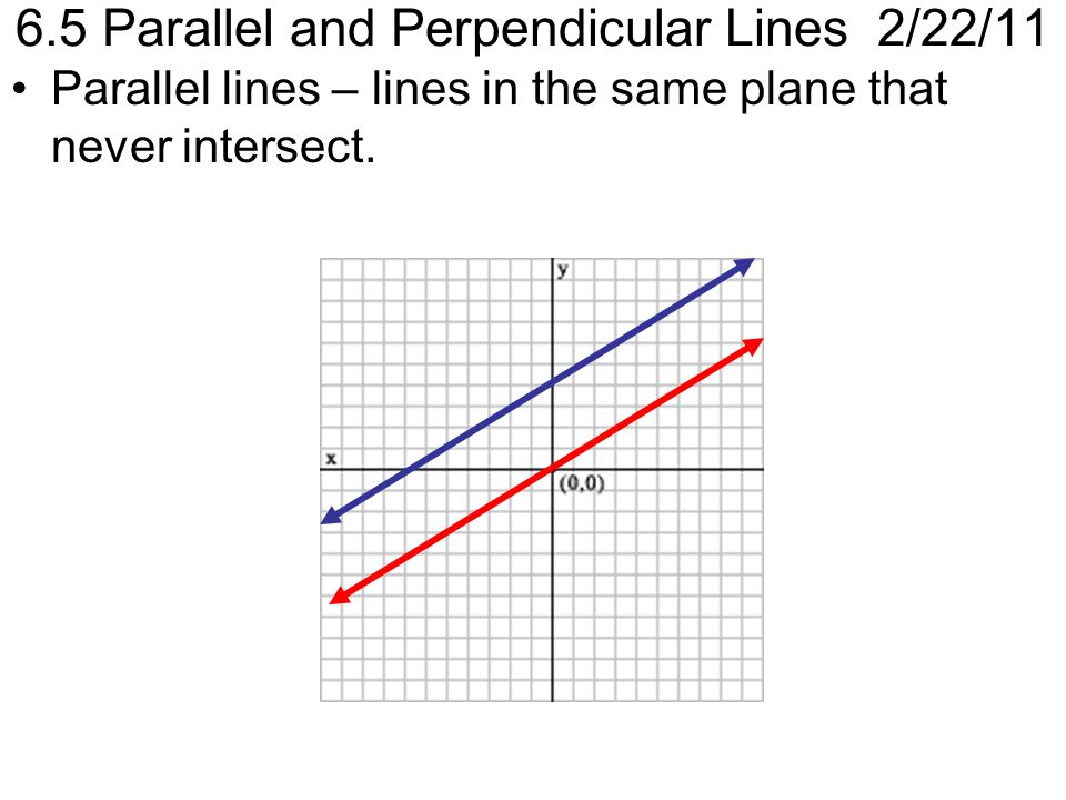 Day Problems Graph each equation.