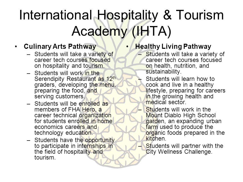 International Hospitality & Tourism Academy (IHTA)