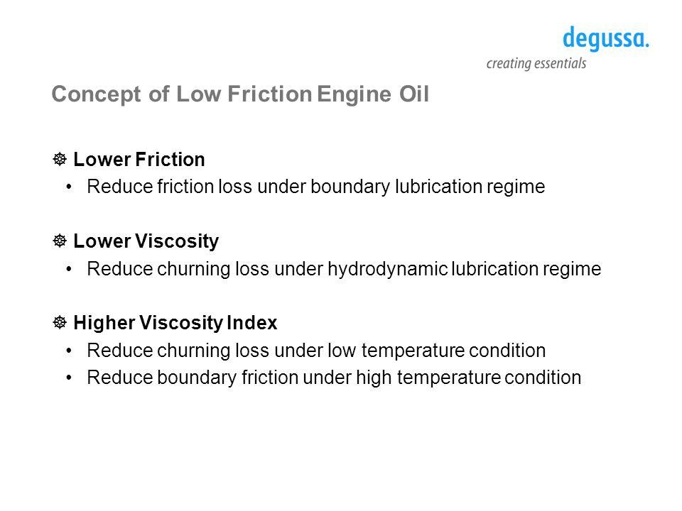 engine friction and lubrication pdf