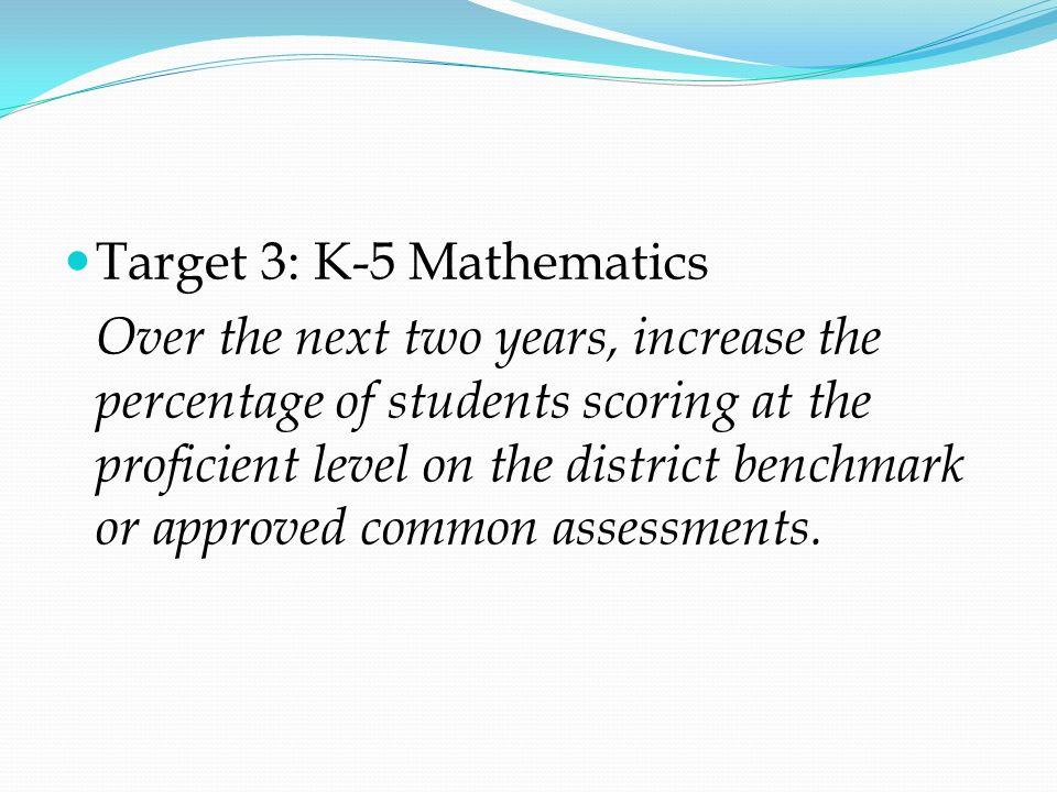 Target 3: K-5 Mathematics