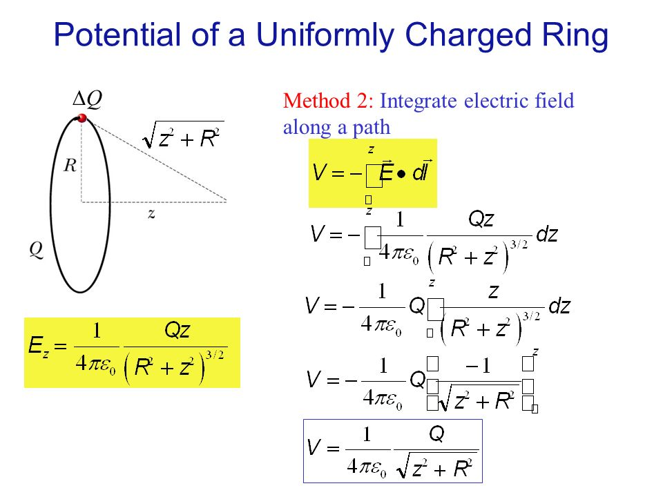Electric Potential Energy Center Of Ring