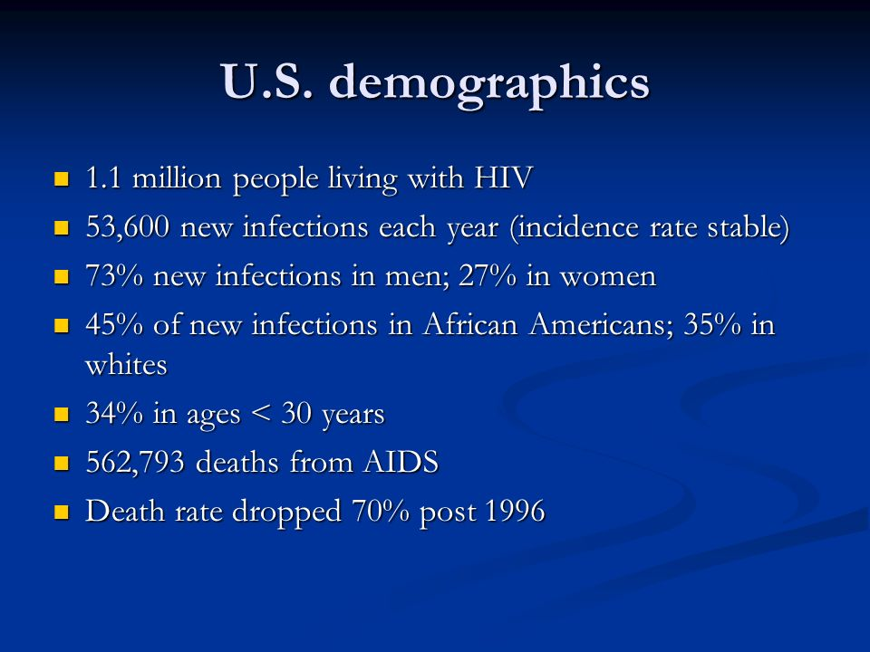 U.S. demographics 1.1 million people living with HIV
