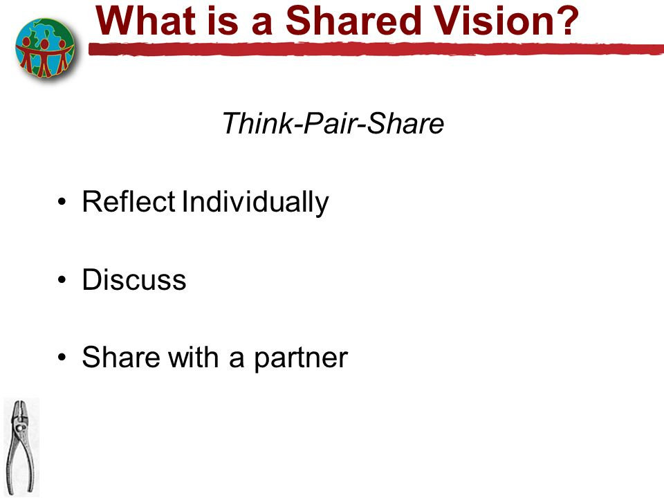 What is a Shared Vision Think-Pair-Share Reflect Individually Discuss