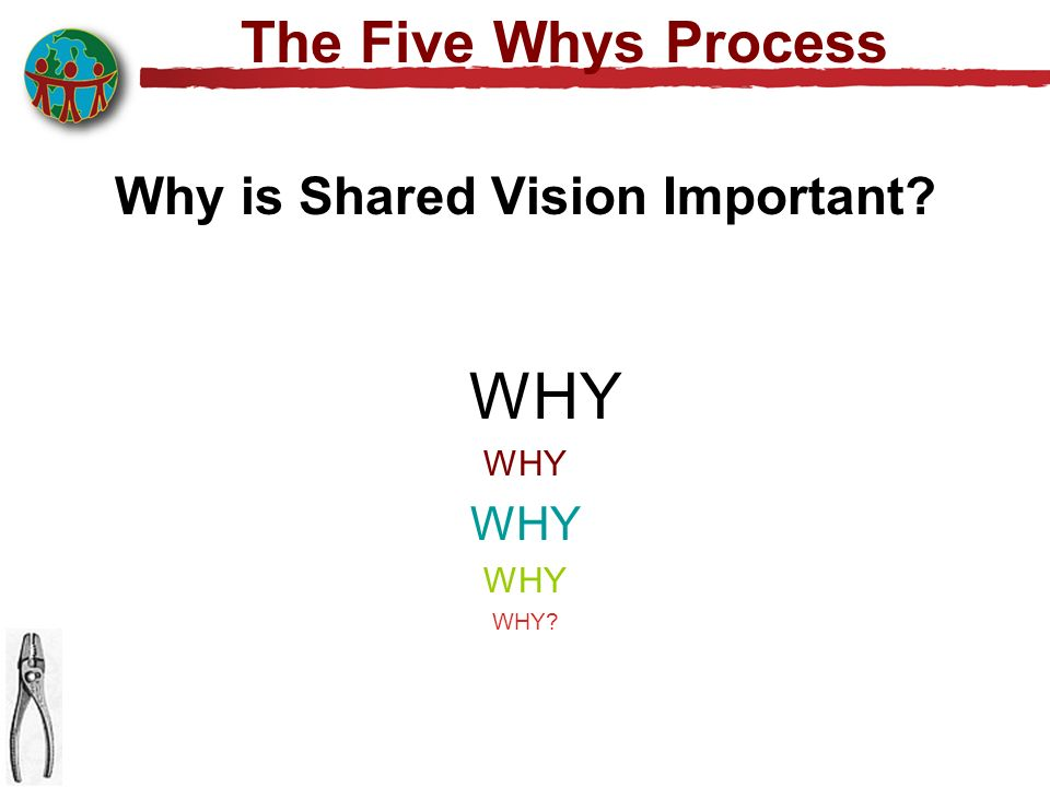 Why is Shared Vision Important