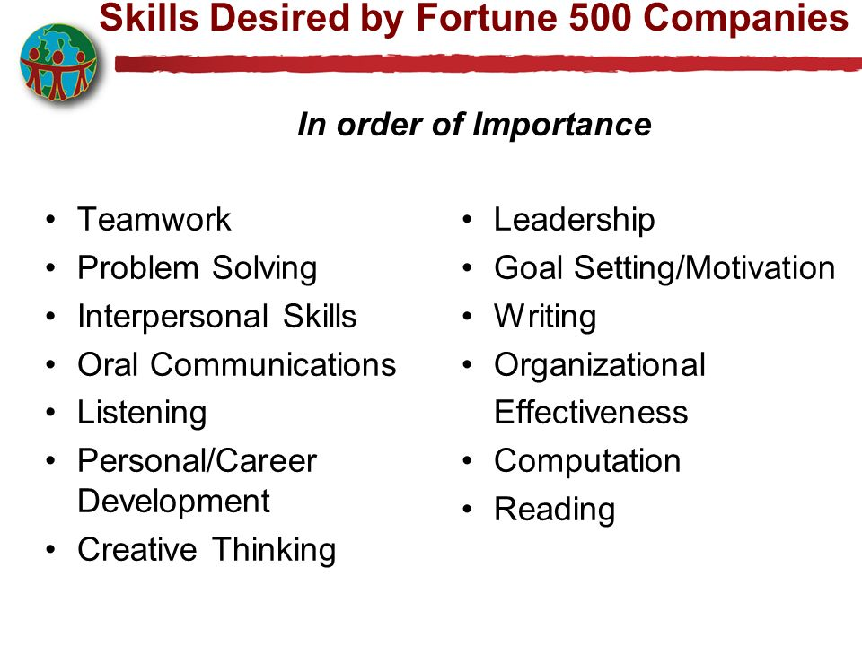 Skills Desired by Fortune 500 Companies In order of Importance