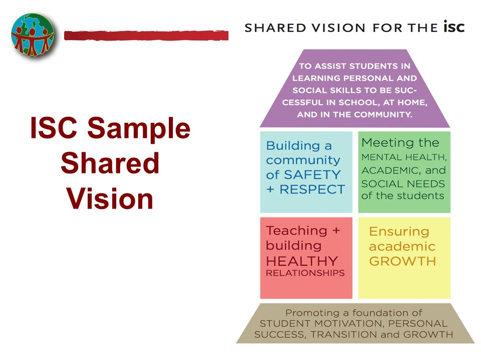 ISC Sample Shared Vision