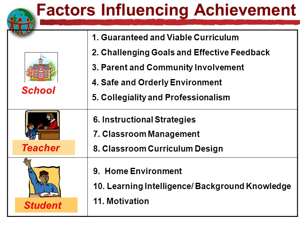 Learning Theories/Organizational Learning: Influencing Factors