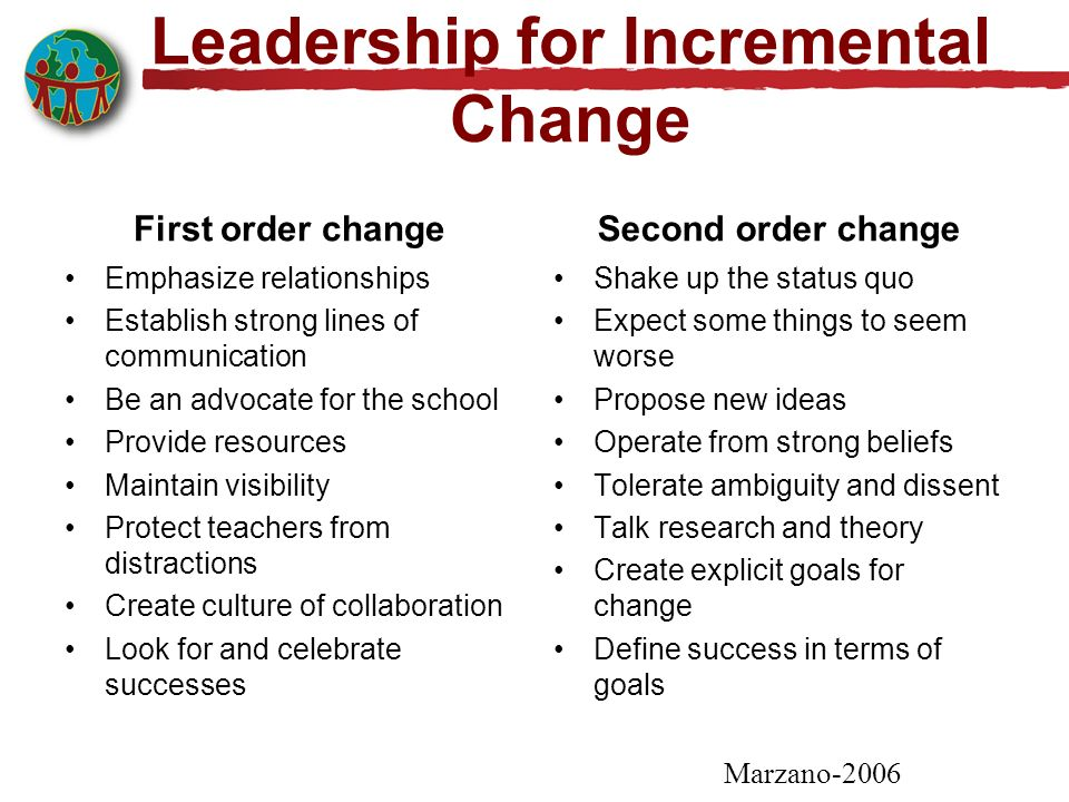 Leadership for Incremental Change