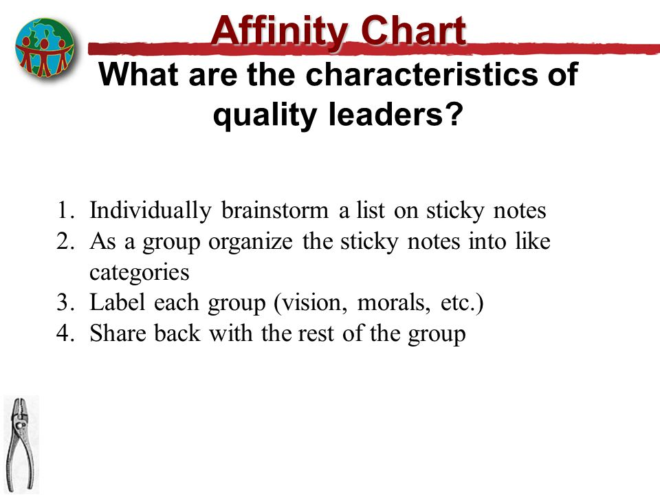 Affinity Chart What are the characteristics of quality leaders