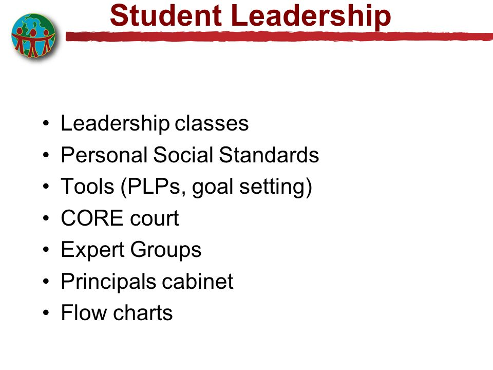Student Leadership Leadership classes Personal Social Standards