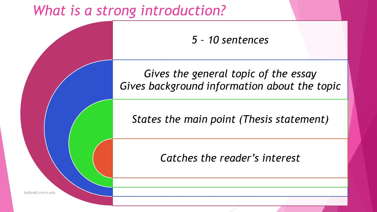 strong essay introductions An introduction is the most important part of an essay as it sets the standard and lets the reader know what you have in store for them writing a catchy or surprising introduction is a must for a good essay and should leave your audience wanting more.