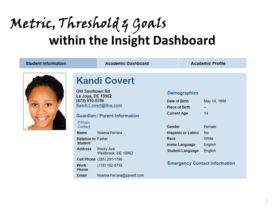 Metric, Threshold & Goals within the Insight Dashboard