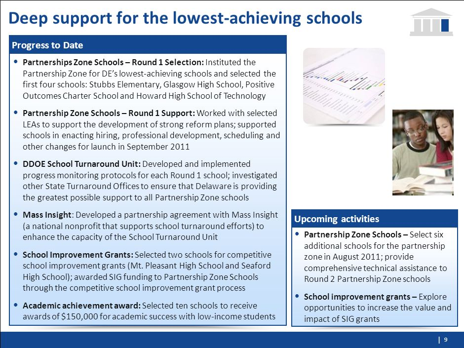 Deep support for the lowest-achieving schools