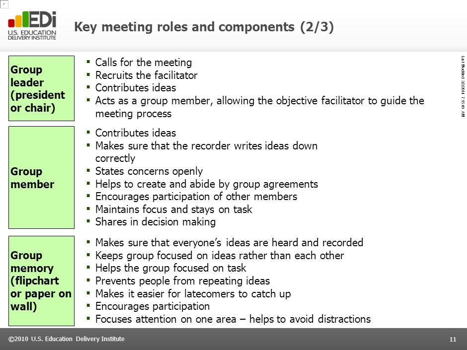 Key meeting roles and components (2/3)
