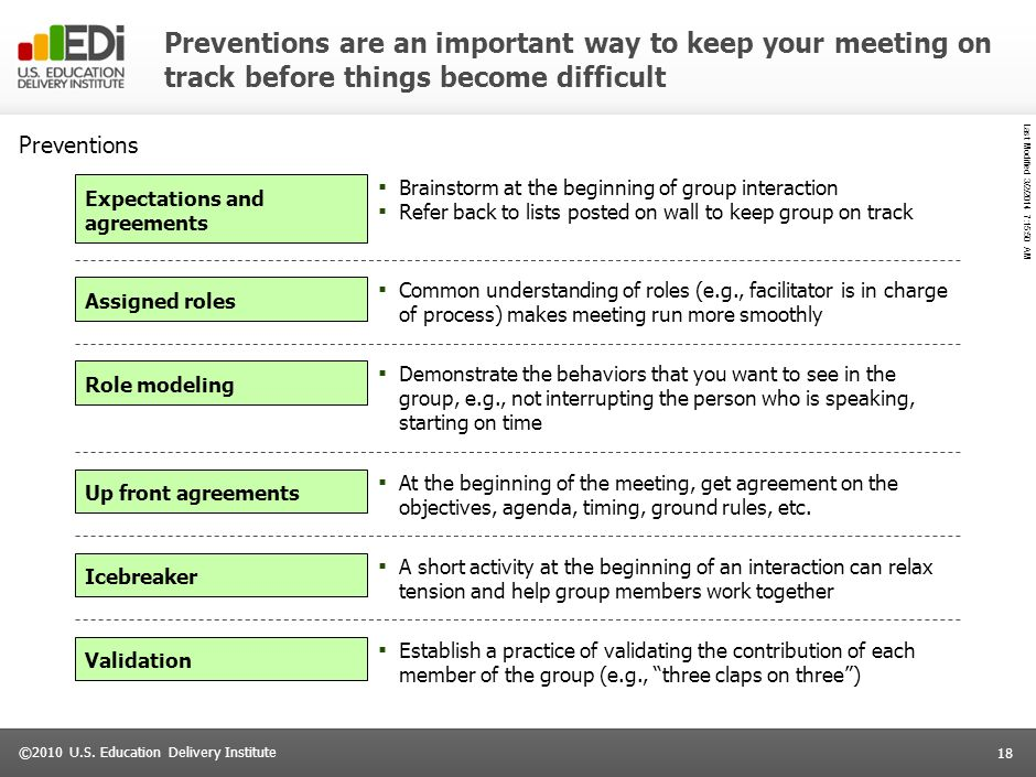 Preventions are an important way to keep your meeting on track before things become difficult