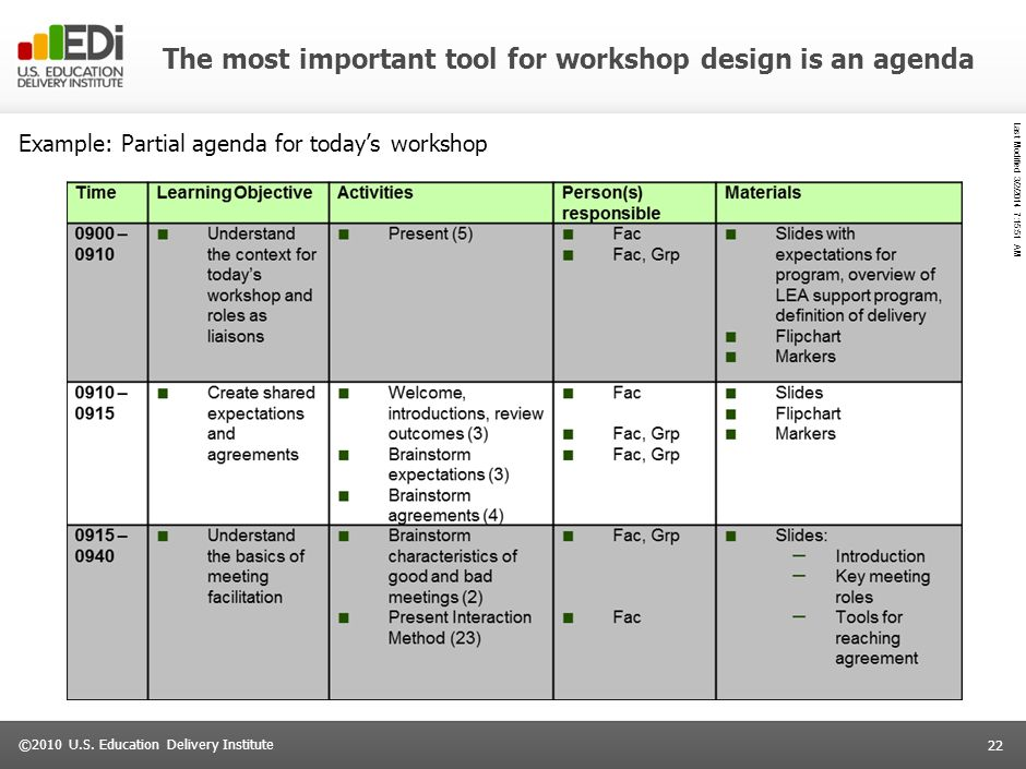 The most important tool for workshop design is an agenda