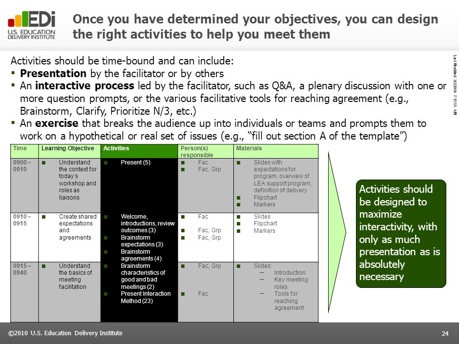 Once you have determined your objectives, you can design the right activities to help you meet them