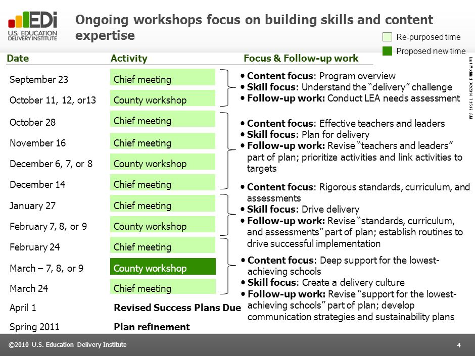 Ongoing workshops focus on building skills and content expertise