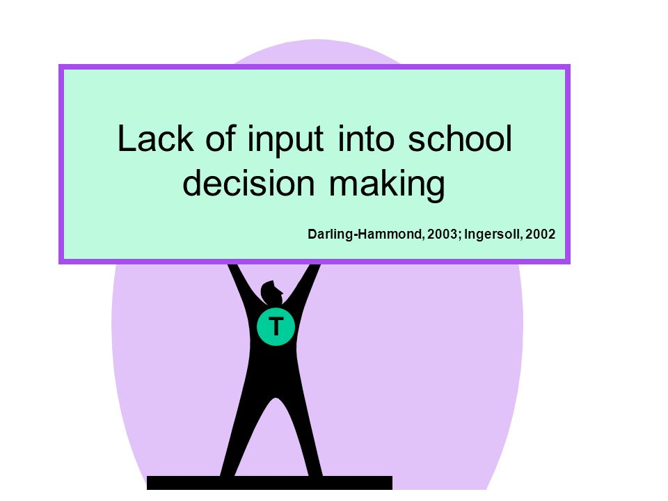 Lack of input into school decision making