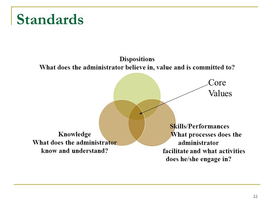 Standards Core Values