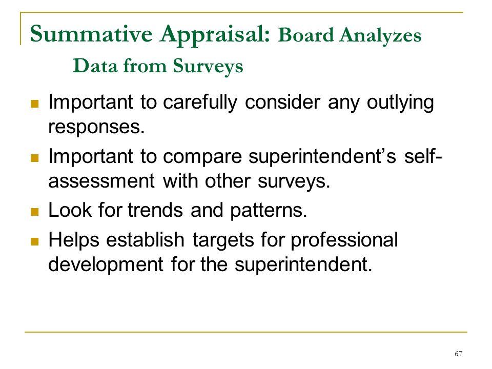 Summative Appraisal: Board Analyzes Data from Surveys