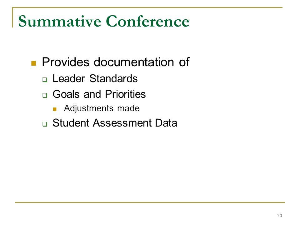Summative Conference Provides documentation of Leader Standards