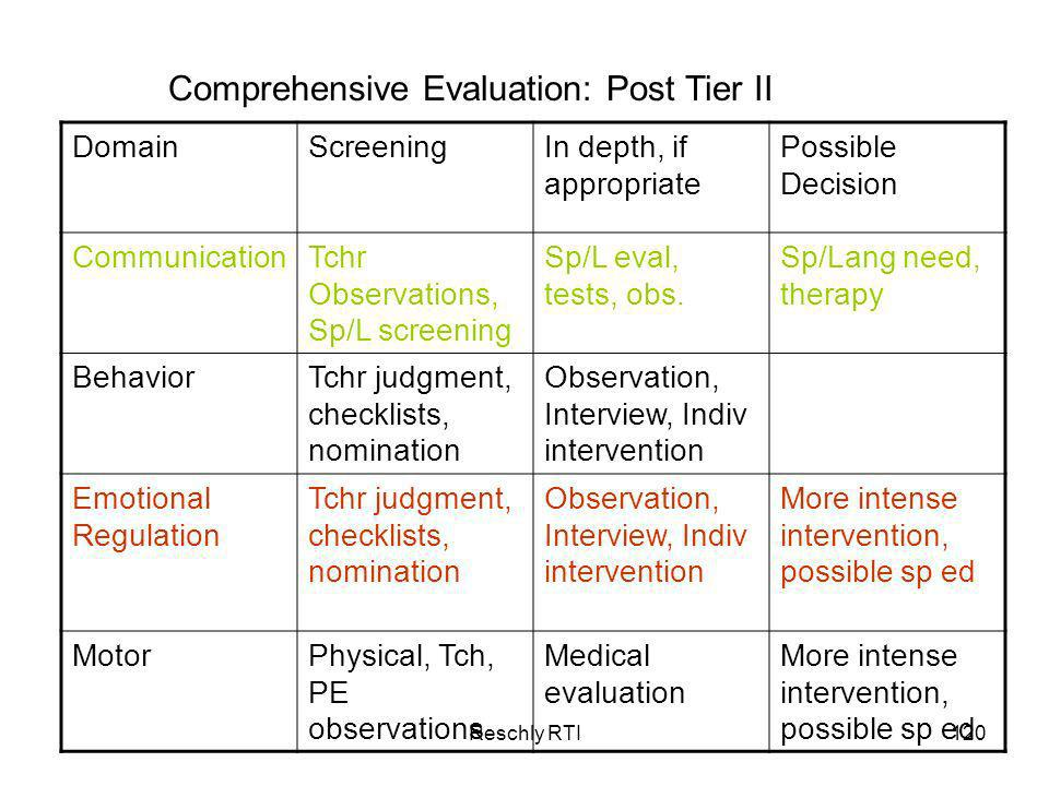 Comprehensive Evaluation: Post Tier II