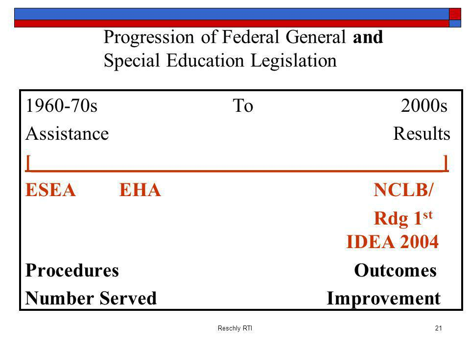 Progression of Federal General and Special Education Legislation