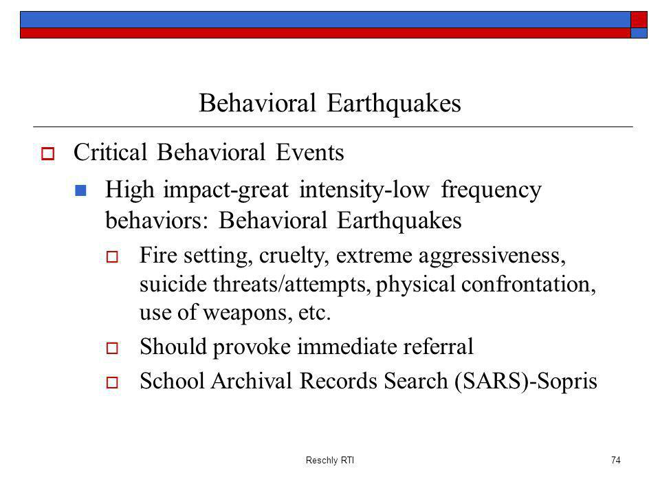 Behavioral Earthquakes