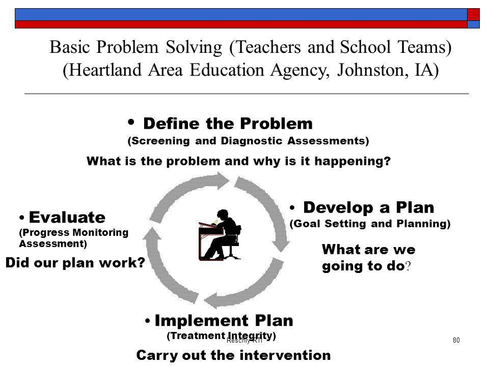 Basic Problem Solving (Teachers and School Teams) (Heartland Area Education Agency, Johnston, IA)