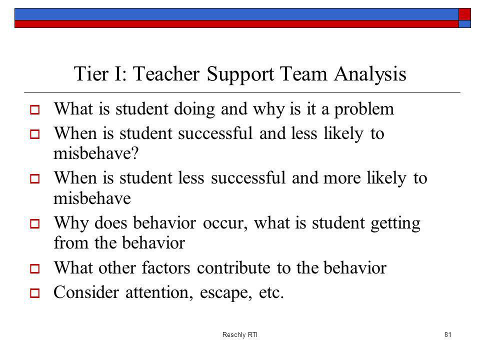 Tier I: Teacher Support Team Analysis