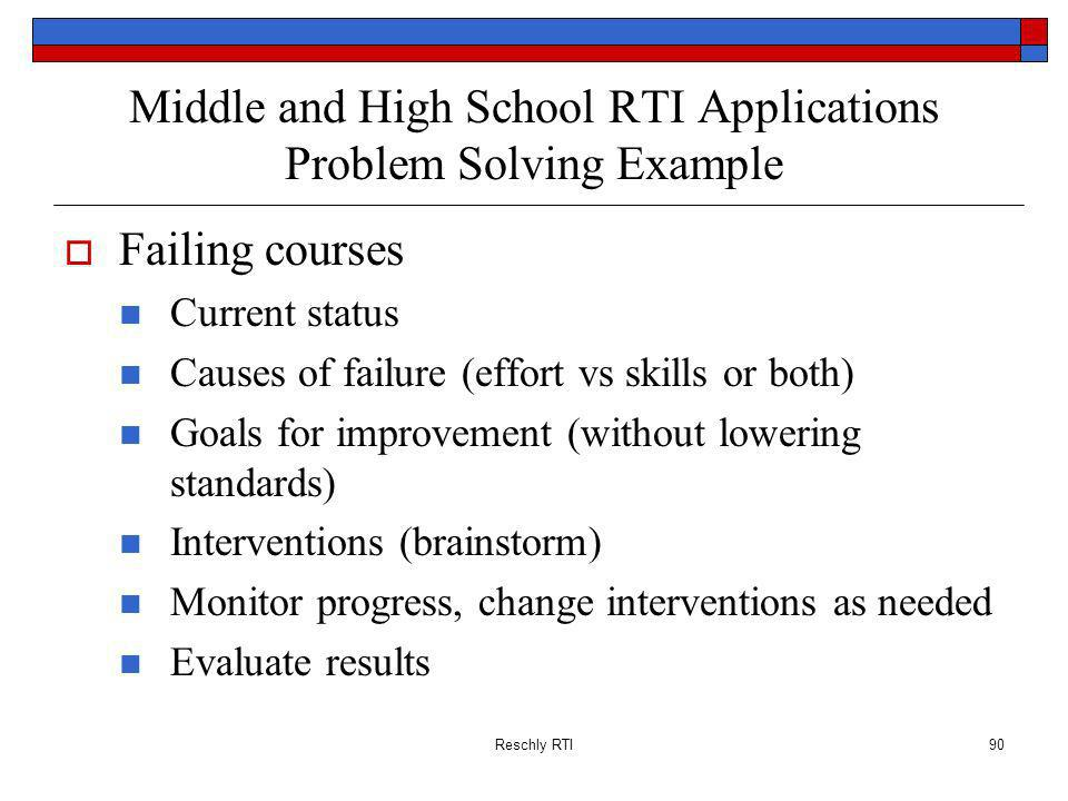 Middle and High School RTI Applications Problem Solving Example