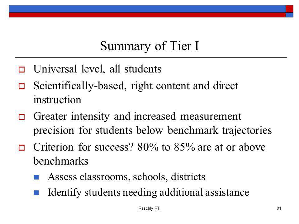 Summary of Tier I Universal level, all students